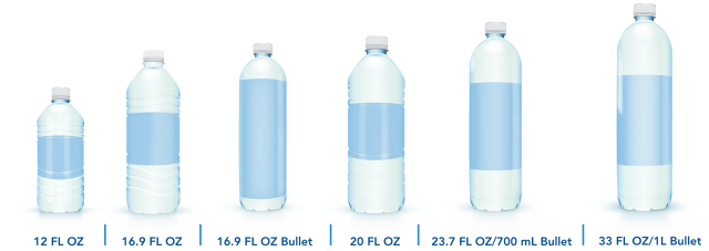 Bottled Water Types And Sizes Langlade Springs