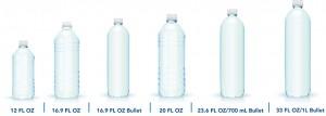 Custom Bottled Water Types & Sizes